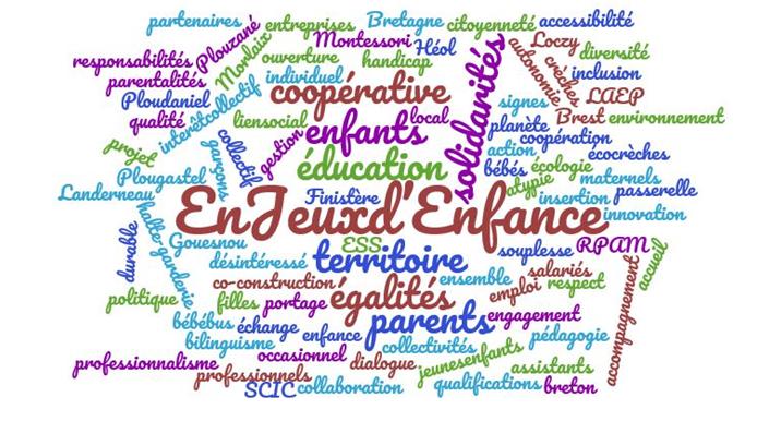 Le projet éducatif d En Jeux d Enfance - En jeux d enfance a99f094204b